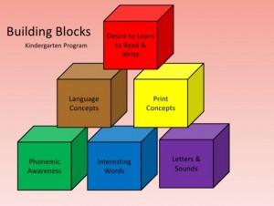 summer-reading-6-blocks